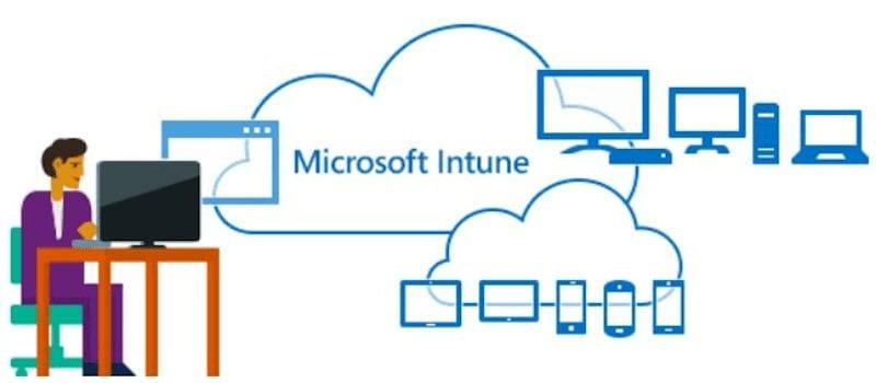Scripts PowerShell sur des appareils Windows 10 dans Intune